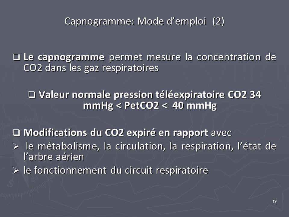19 Capnogramme: Mode demploi (2) Le capnogramme permet mesure la concentration de CO2 dans les gaz respiratoires Le capnogramme permet mesure la concentration de CO2 dans les gaz respiratoires Valeur normale pression téléexpiratoire CO2 34 mmHg < PetCO2 < 40 mmHg Valeur normale pression téléexpiratoire CO2 34 mmHg < PetCO2 < 40 mmHg Modifications du CO2 expiré en rapport avec Modifications du CO2 expiré en rapport avec le métabolisme, la circulation, la respiration, létat de larbre aérien le métabolisme, la circulation, la respiration, létat de larbre aérien le fonctionnement du circuit respiratoire le fonctionnement du circuit respiratoire