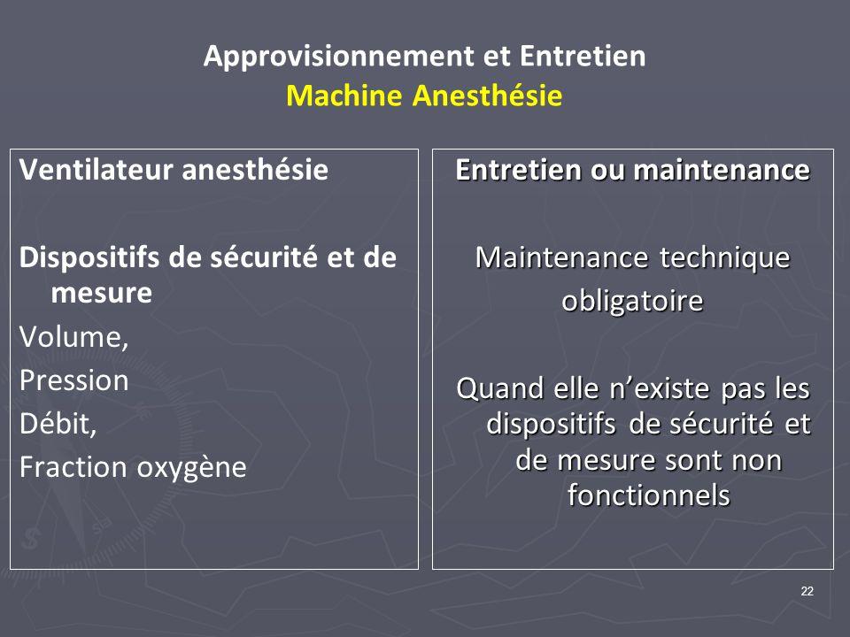 22 Approvisionnement et Entretien Machine Anesthésie Ventilateur anesthésie Dispositifs de sécurité et de mesure Volume, Pression Débit, Fraction oxyg