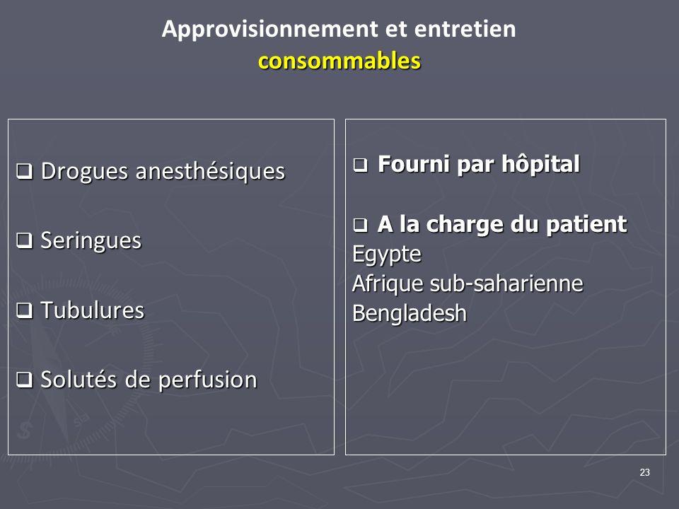 23 consommables Approvisionnement et entretien consommables Drogues anesthésiques Drogues anesthésiques Seringues Seringues Tubulures Tubulures Soluté