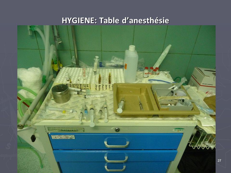 HYGIENE: Table danesthésie 27