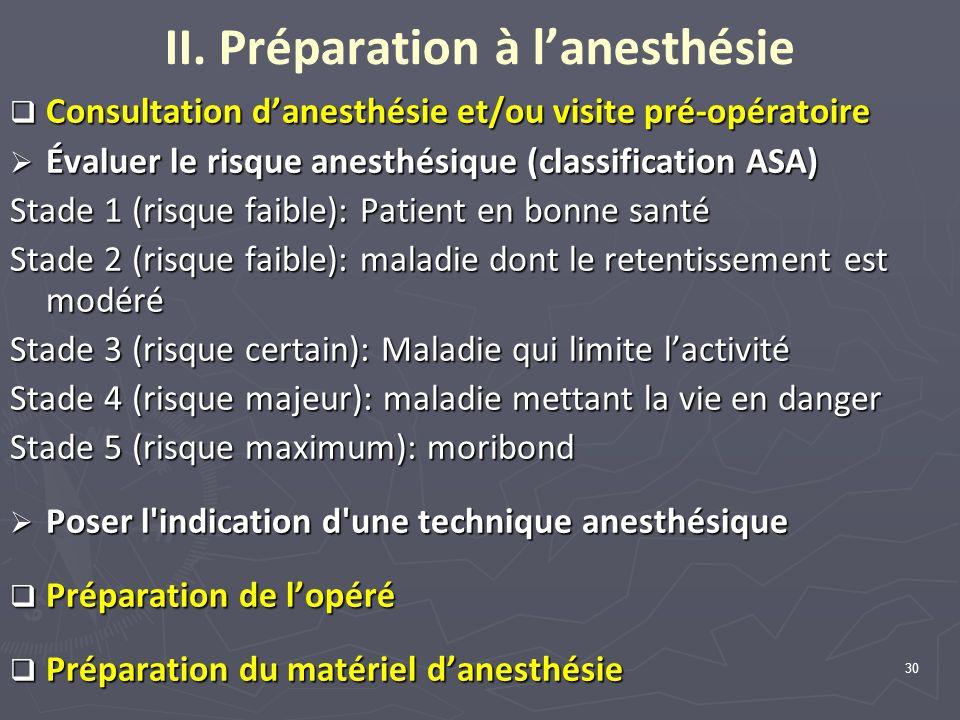 30 II. Préparation à lanesthésie Consultation danesthésie et/ou visite pré-opératoire Consultation danesthésie et/ou visite pré-opératoire Évaluer le