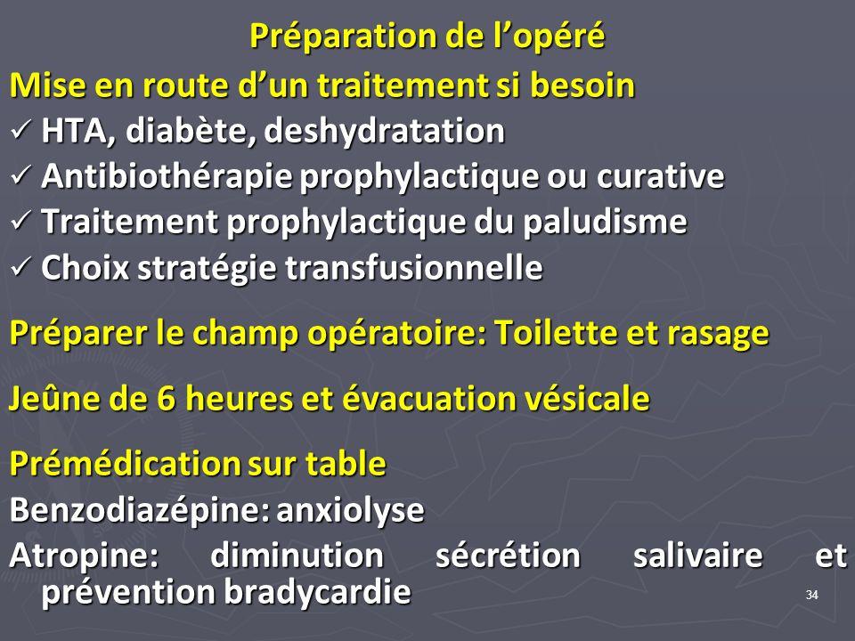 34 Préparation de lopéré Mise en route dun traitement si besoin HTA, diabète, deshydratation HTA, diabète, deshydratation Antibiothérapie prophylactique ou curative Antibiothérapie prophylactique ou curative Traitement prophylactique du paludisme Traitement prophylactique du paludisme Choix stratégie transfusionnelle Choix stratégie transfusionnelle Préparer le champ opératoire: Toilette et rasage Jeûne de 6 heures et évacuation vésicale Prémédication sur table Benzodiazépine: anxiolyse Atropine: diminution sécrétion salivaire et prévention bradycardie