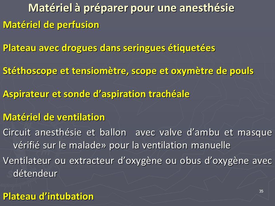 35 Matériel à préparer pour une anesthésie Matériel de perfusion Plateau avec drogues dans seringues étiquetées Stéthoscope et tensiomètre, scope et o