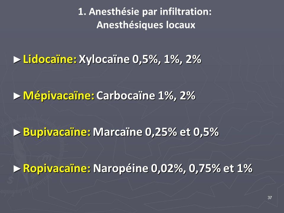 1. Anesthésie par infiltration: Anesthésiques locaux Lidocaïne: Xylocaïne 0,5%, 1%, 2% Lidocaïne: Xylocaïne 0,5%, 1%, 2% Mépivacaïne: Carbocaïne 1%, 2