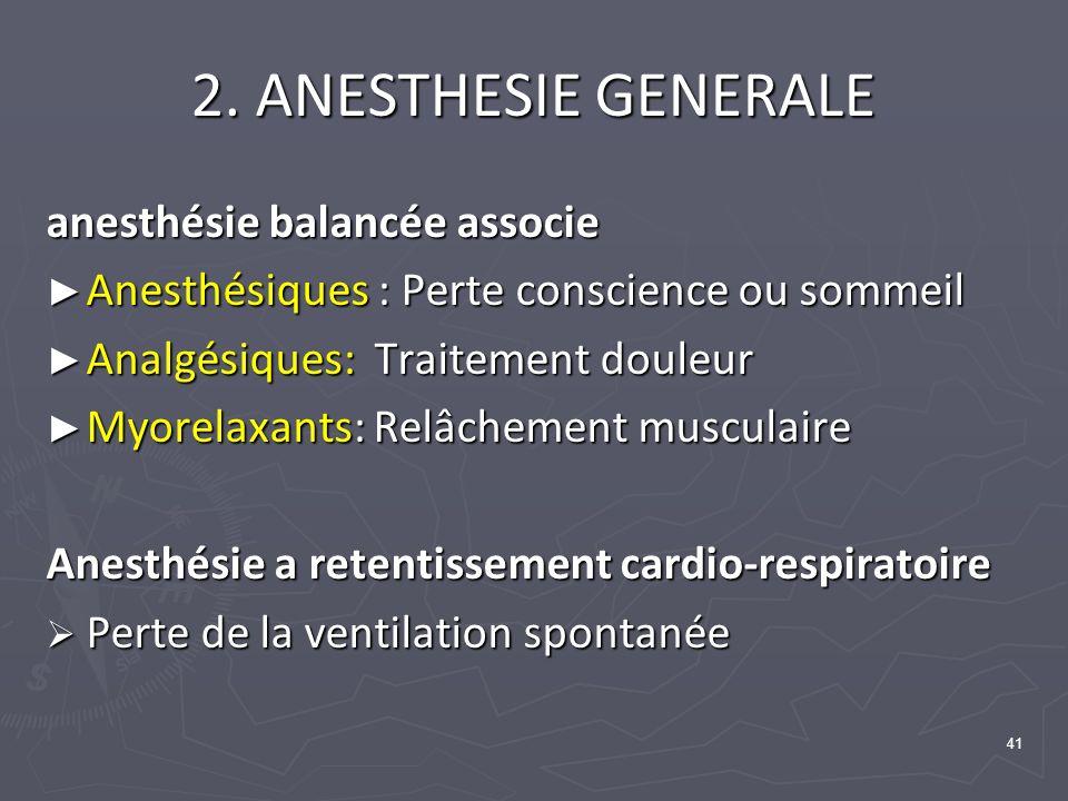 41 2. ANESTHESIE GENERALE anesthésie balancée associe Anesthésiques : Perte conscience ou sommeil Anesthésiques : Perte conscience ou sommeil Analgési