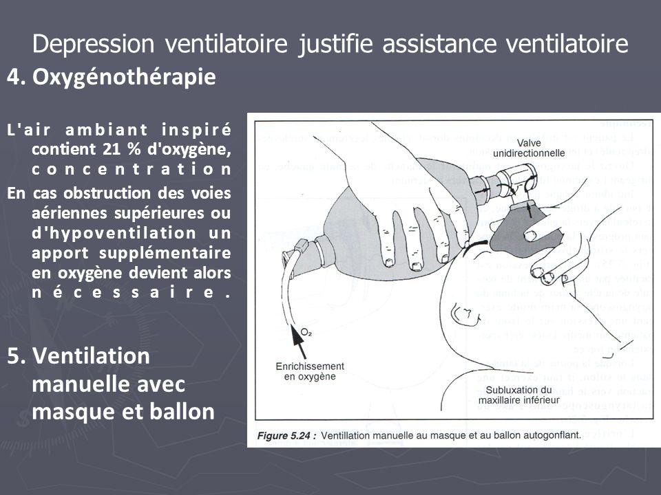 Depression ventilatoire justifie assistance ventilatoire 4. Oxygénothérapie L'air ambiant inspiré contient 21 % d'oxygène, concentration En cas obstru