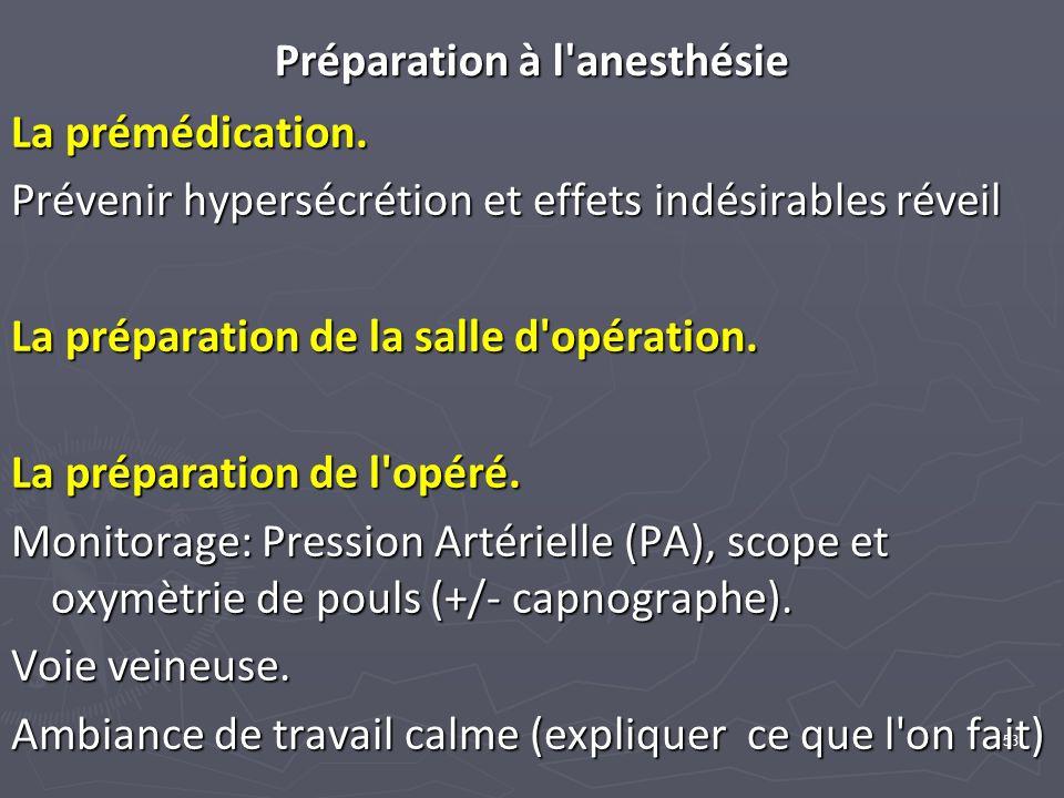53 Préparation à l'anesthésie La prémédication. Prévenir hypersécrétion et effets indésirables réveil La préparation de la salle d'opération. La prépa