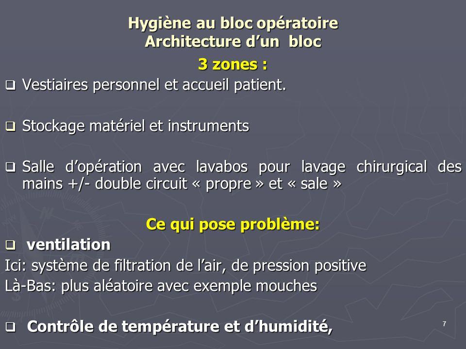 7 Hygiène au bloc opératoire Architecture dun bloc 3 zones : Vestiaires personnel et accueil patient. Vestiaires personnel et accueil patient. Stockag