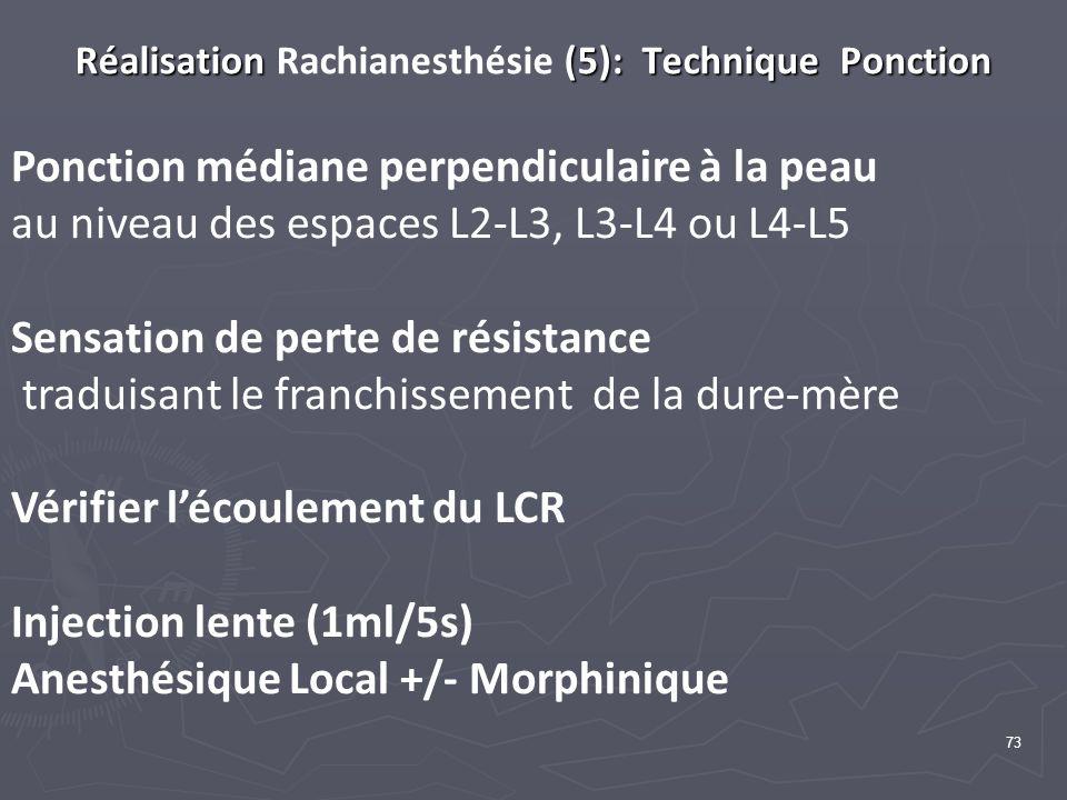 73 Réalisation(5): Technique Ponction Réalisation Rachianesthésie (5): Technique Ponction Ponction médiane perpendiculaire à la peau au niveau des espaces L2-L3, L3-L4 ou L4-L5 Sensation de perte de résistance traduisant le franchissement de la dure-mère Vérifier lécoulement du LCR Injection lente (1ml/5s) Anesthésique Local +/- Morphinique