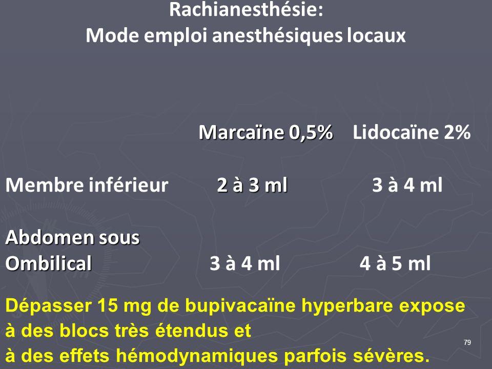 79 Rachianesthésie: Mode emploi anesthésiques locaux Marcaïne 0,5% Marcaïne 0,5% Lidocaïne 2% 2 à 3 ml Membre inférieur 2 à 3 ml 3 à 4 ml Abdomen sous Ombilical Ombilical 3 à 4 ml 4 à 5 ml Dépasser 15 mg de bupivacaïne hyperbare expose à des blocs très étendus et à des effets hémodynamiques parfois sévères.