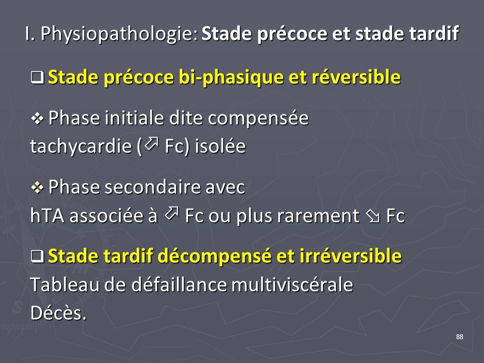 88 I. Physiopathologie: Stade précoce et stade tardif Stade précoce bi-phasique et réversible Stade précoce bi-phasique et réversible Phase initiale d