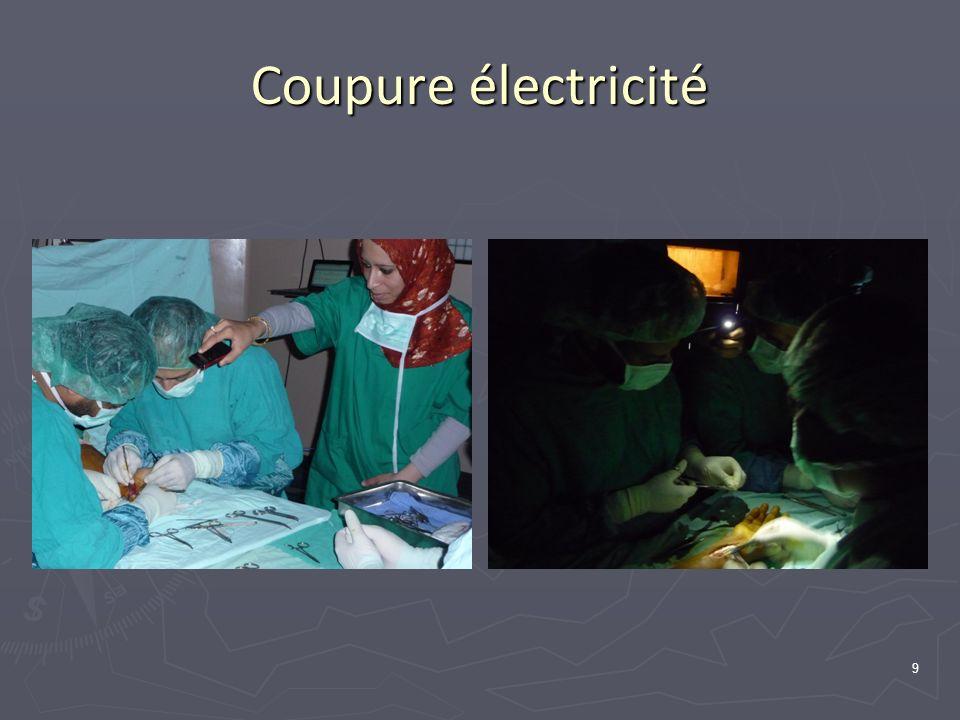 120 Anesthésie du patient choqué V.Conduite pratique au bloc 1.