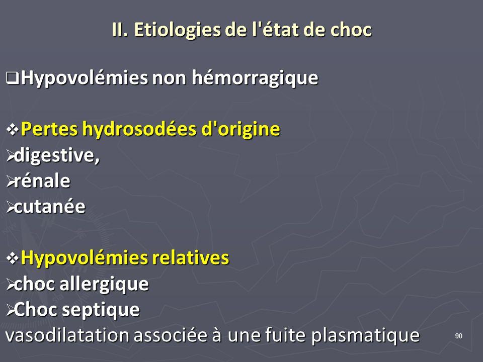 90 II. Etiologies de l'état de choc Hypovolémies non hémorragique Hypovolémies non hémorragique Pertes hydrosodées d'origine Pertes hydrosodées d'orig
