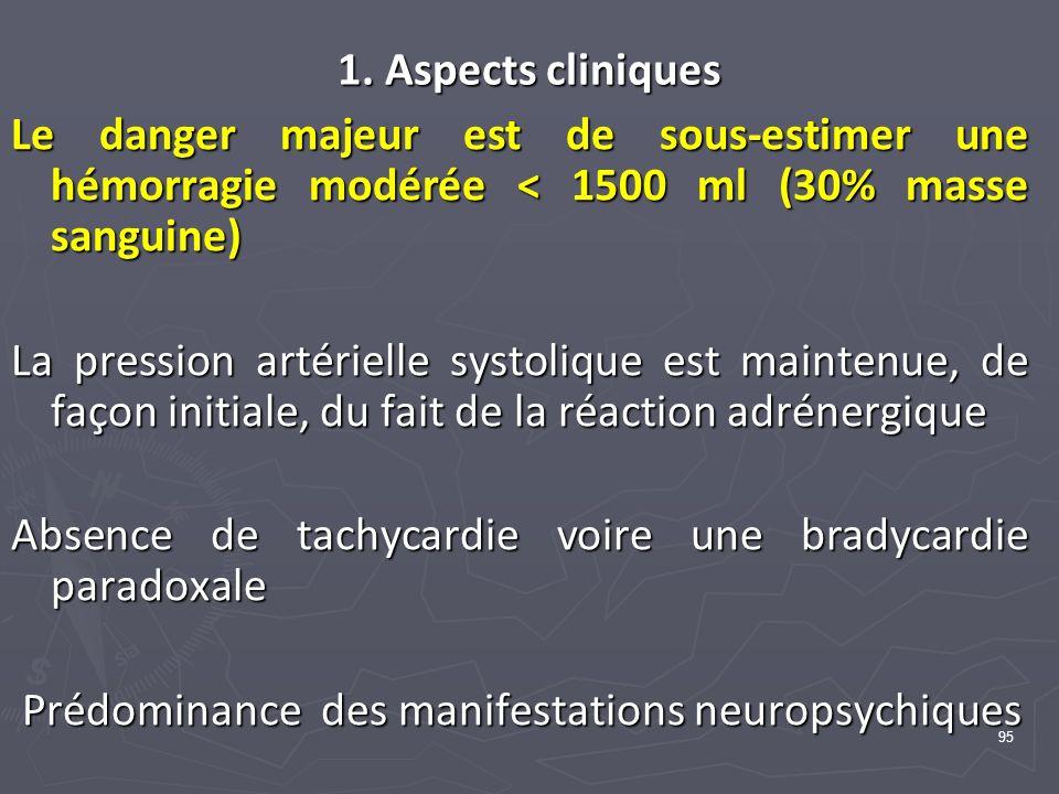 95 1. Aspects cliniques Le danger majeur est de sous-estimer une hémorragie modérée < 1500 ml (30% masse sanguine) La pression artérielle systolique e