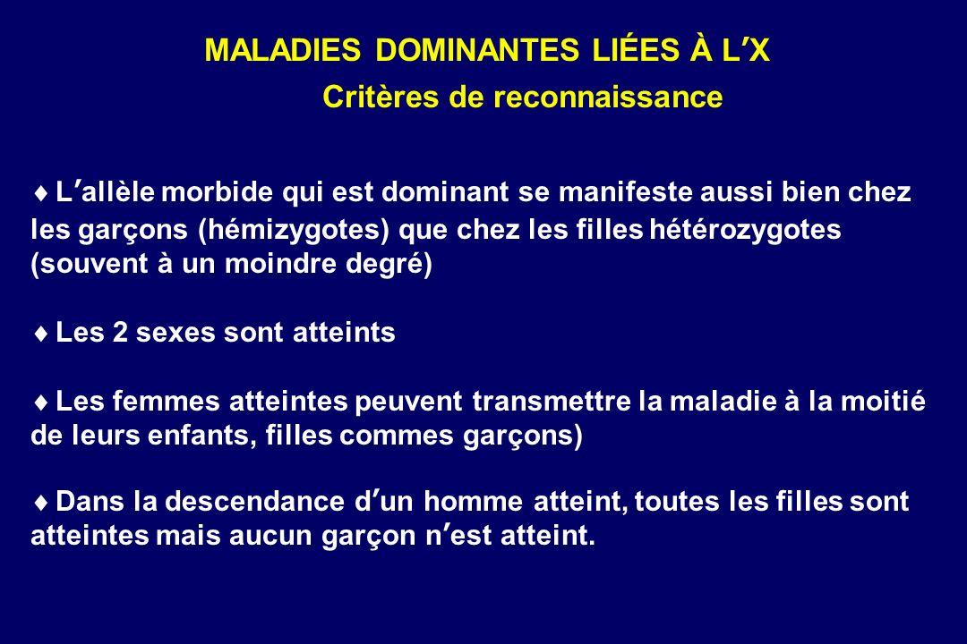 MALADIES DOMINANTES LIÉES À LX Critères de reconnaissance Lallèle morbide qui est dominant se manifeste aussi bien chez les garçons (hémizygotes) que