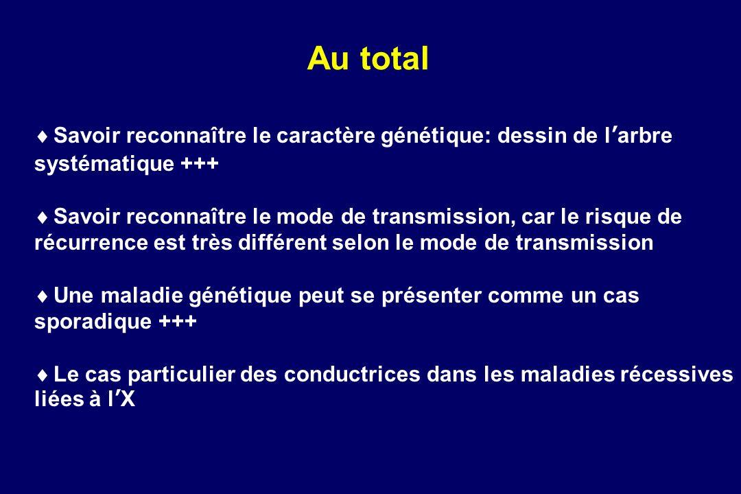 Au total Savoir reconnaître le caractère génétique: dessin de larbre systématique +++ Savoir reconnaître le mode de transmission, car le risque de réc