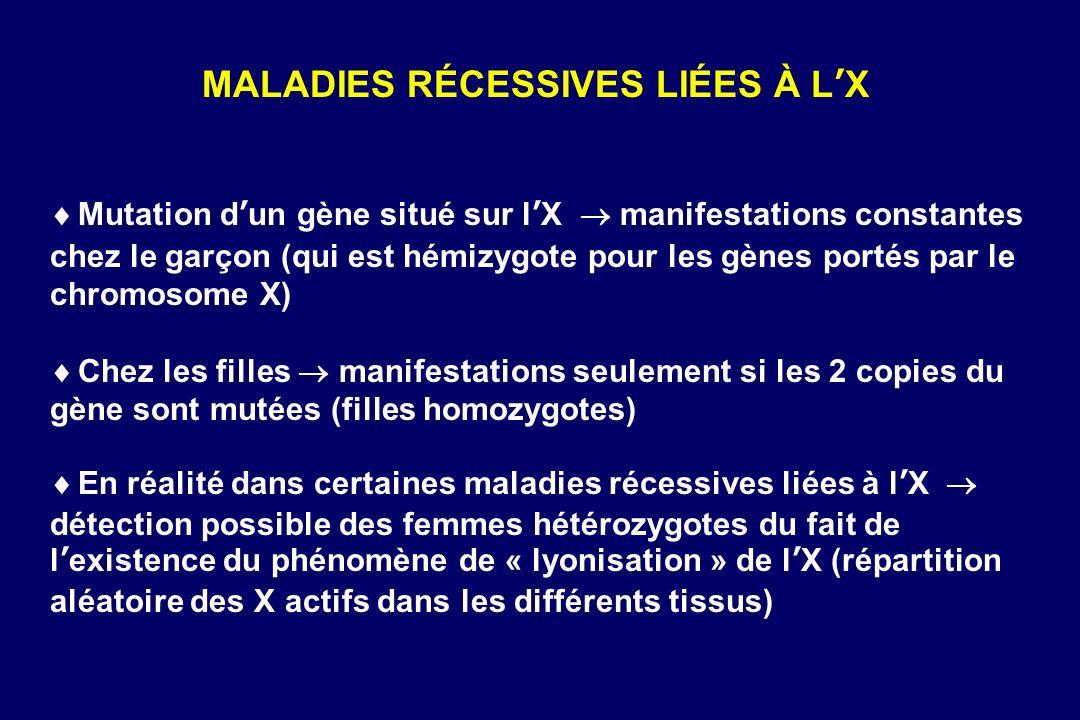 Mutation dun gène situé sur lX manifestations constantes chez le garçon (qui est hémizygote pour les gènes portés par le chromosome X) Chez les filles