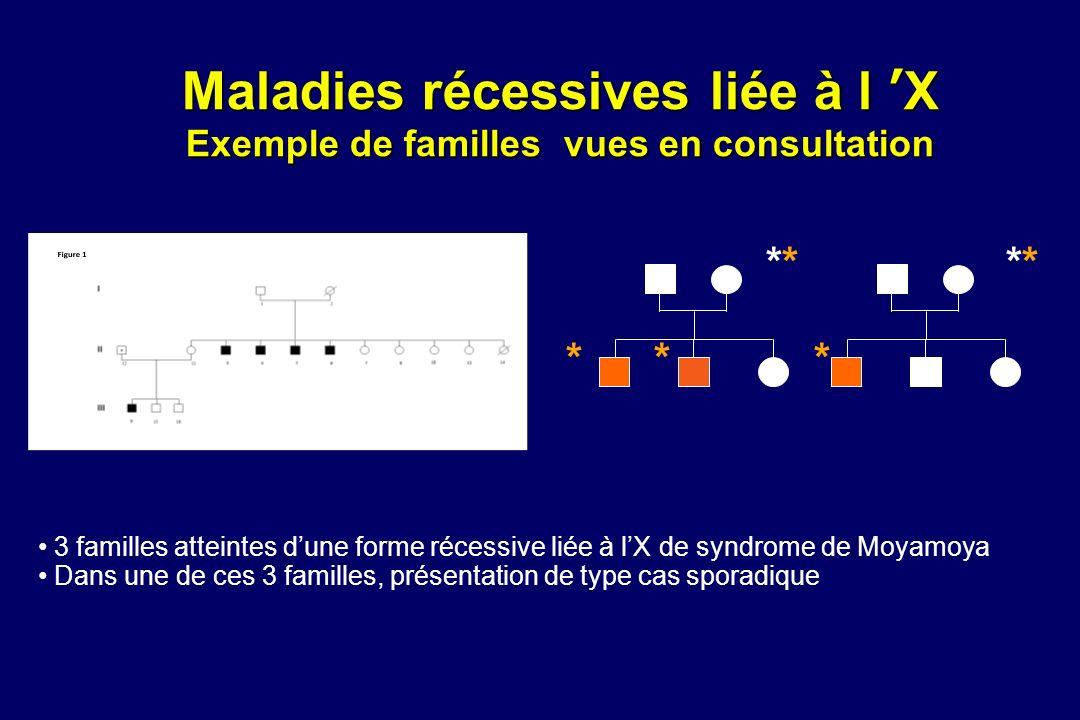 Maladies récessives liée à l X Exemple de familles vues en consultation **** *** 3 familles atteintes dune forme récessive liée à lX de syndrome de Mo