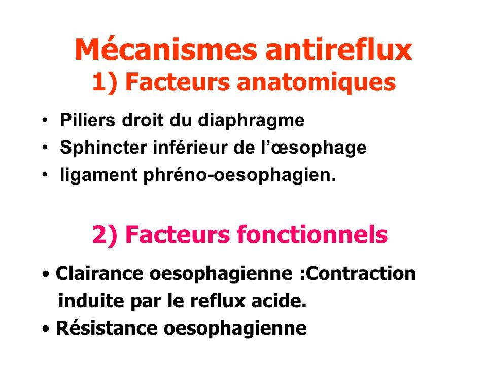Mécanismes antireflux 1) Facteurs anatomiques Piliers droit du diaphragme Sphincter inférieur de lœsophage ligament phréno-oesophagien. 2) Facteurs fo