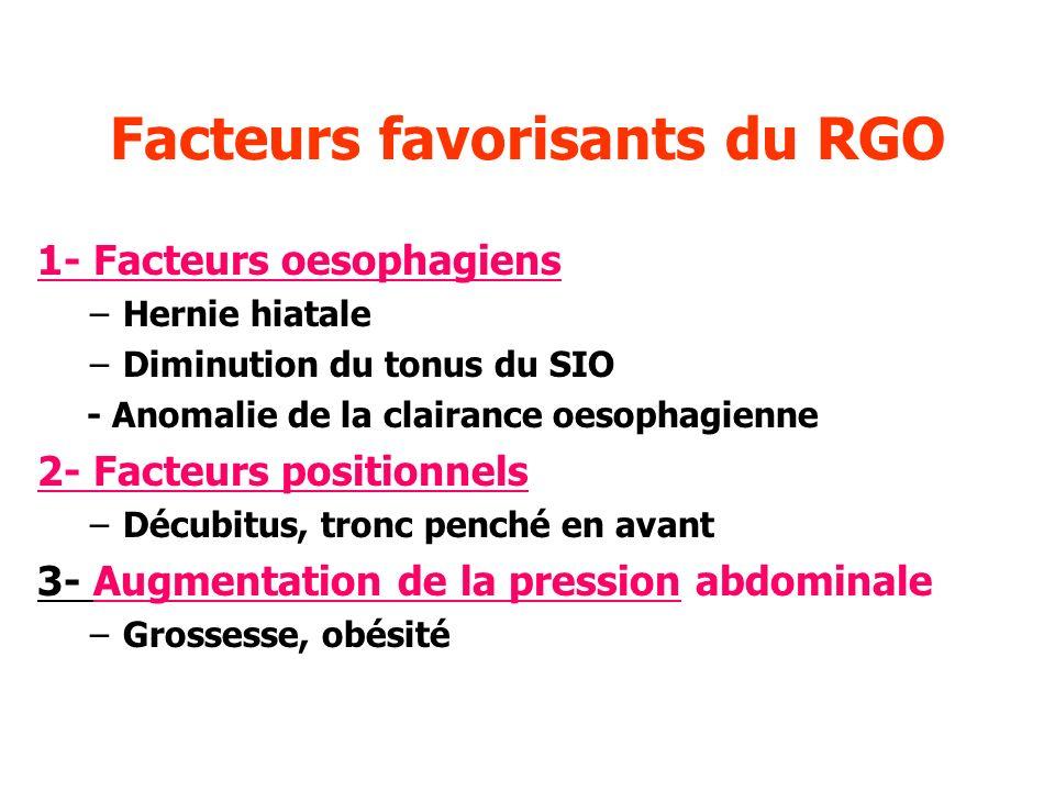 Facteurs favorisants du RGO 1- Facteurs oesophagiens –Hernie hiatale –Diminution du tonus du SIO - Anomalie de la clairance oesophagienne 2- Facteurs