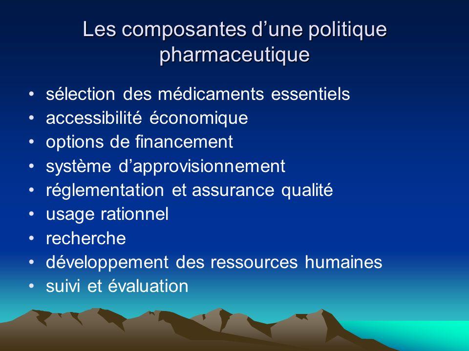 Projet médical dans un pays à ressources limitées (aspects pharmaceutiques) Dans la mesure du possible, la politique pharmaceutique nationale doit êtr