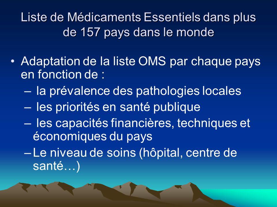 Un concept Mondial En 1977, 1 ère liste modèle de lOMS En 2000, 156 pays ont une LNME En 2002, 12 ème liste modèle de lOMS En 2003, 13 ème liste modèl