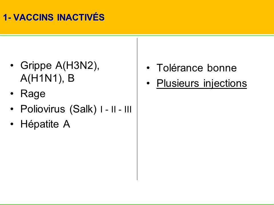 Grippe A(H3N2), A(H1N1), B Rage Poliovirus (Salk) I - II - III Hépatite A Tolérance bonne Plusieurs injections 1- VACCINS INACTIVÉS