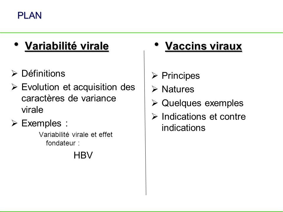 DEFINITIONS - Variants « génotypiques » : résultent de lévolution naturelles ou acquise Exemples Virus de lhépatite B : 8 génotypes VIH : 2 types, nombreux sous types - Variants « phénotypiques » : résultent dune pression de sélection immunitaire ou médicamenteuse (++) chez un patient Exemples Virus de lhépatite B : mutant précore VIH : souche résistante aux anti-rétroviraux
