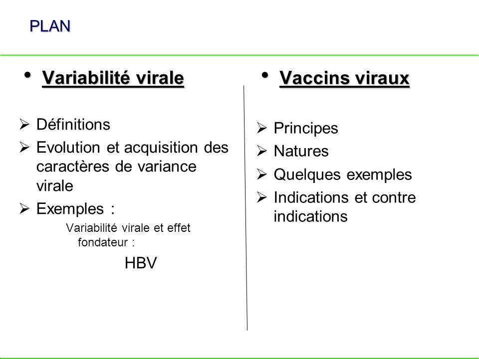 1-Vaccins tués inactivés 2-Vaccins vivants atténués 3-Vaccins sous-unités 4-Vaccins recombinants & VLP (virus like particule) 5-Vaccins à cycle unique- chimère 6-Vaccins à ADN ou ARN LES VACCINS ANTI VIRAUX