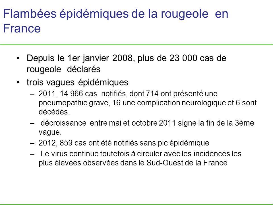 Depuis le 1er janvier 2008, plus de 23 000 cas de rougeole déclarés trois vagues épidémiques –2011, 14 966 cas notifiés, dont 714 ont présenté une pne