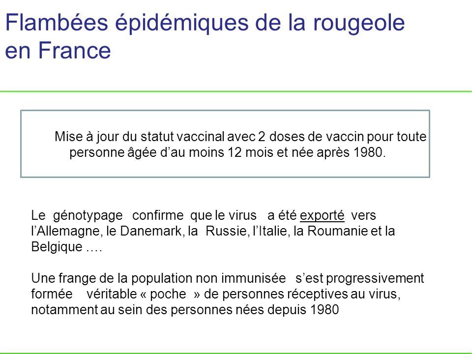 Mise à jour du statut vaccinal avec 2 doses de vaccin pour toute personne âgée dau moins 12 mois et née après 1980. Le génotypage confirme que le viru