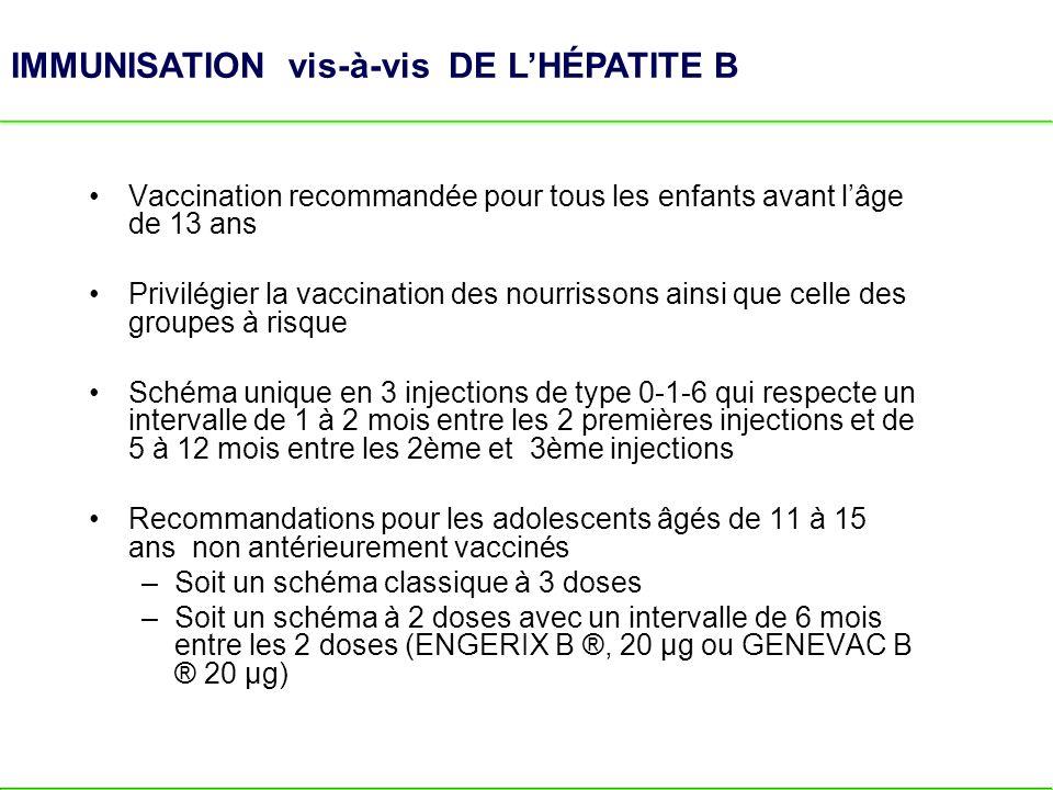 Vaccination recommandée pour tous les enfants avant lâge de 13 ans Privilégier la vaccination des nourrissons ainsi que celle des groupes à risque Sch