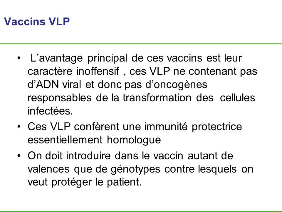 Vaccins VLP Lavantage principal de ces vaccins est leur caractère inoffensif, ces VLP ne contenant pas dADN viral et donc pas doncogènes responsables