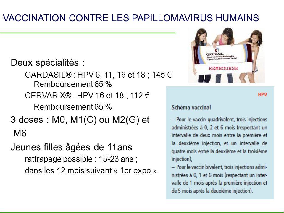 Deux spécialités : GARDASIL® : HPV 6, 11, 16 et 18 ; 145 Remboursement 65 % CERVARIX® : HPV 16 et 18 ; 112 Remboursement 65 % 3 doses : M0, M1(C) ou M
