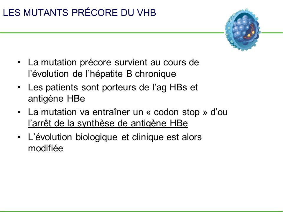 CONSÉQUENCES BIOLOGIQUES DES MUTANTS « PRÉCORE» DU VHB ActiveNormalActive Normal/Mod éré Histologie > 10 4 < 10 3 > 10 5 5 HBV DNA (copies/mL) Normal NormalALT ++––Anti-HBe ––++HBeAg ++++HBsAg HBeAg–(Mutant Precore) porteur InactifAG HBs HBeAg+ hépatiteB Tolerance ImmuneMarqueur ActiveNormalActive Normal / r Histologie > 10 4 < 10 3 > 10 5 5 HBV DNA (copies/mL) Normal NormalALT ++––Anti-HBe ––++HBeAg ++++HBsAg HBeAg–(Mutant Precore) porteur InactifAG HBs HBeAg+ hépatiteB Tolerance ImmuneMarqueur modéré