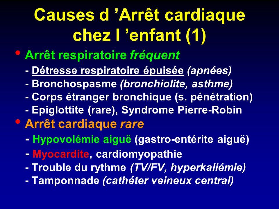Causes d Arrêt cardiaque chez l enfant (1) Arrêt respiratoire fréquent - Détresse respiratoire épuisée (apnées) - Bronchospasme (bronchiolite, asthme) - Corps étranger bronchique (s.