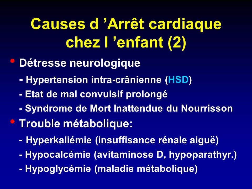 Causes d Arrêt cardiaque chez l enfant (2) Détresse neurologique - Hypertension intra-crânienne (HSD) - Etat de mal convulsif prolongé - Syndrome de Mort Inattendue du Nourrisson Trouble métabolique: - Hyperkaliémie (insuffisance rénale aiguë) - Hypocalcémie (avitaminose D, hypoparathyr.) - Hypoglycémie (maladie métabolique)