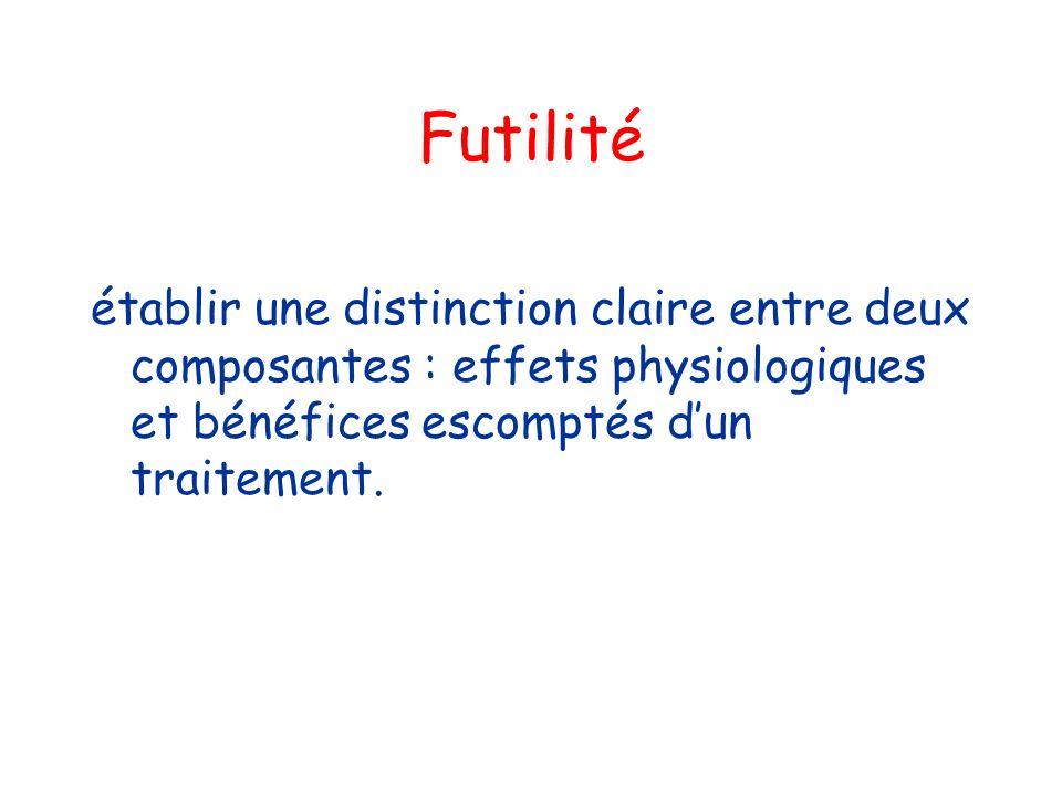 Futilité établir une distinction claire entre deux composantes : effets physiologiques et bénéfices escomptés dun traitement.