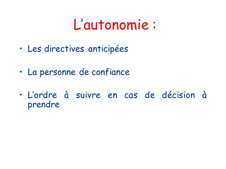 Lautonomie : Les directives anticipées La personne de confiance Lordre à suivre en cas de décision à prendre