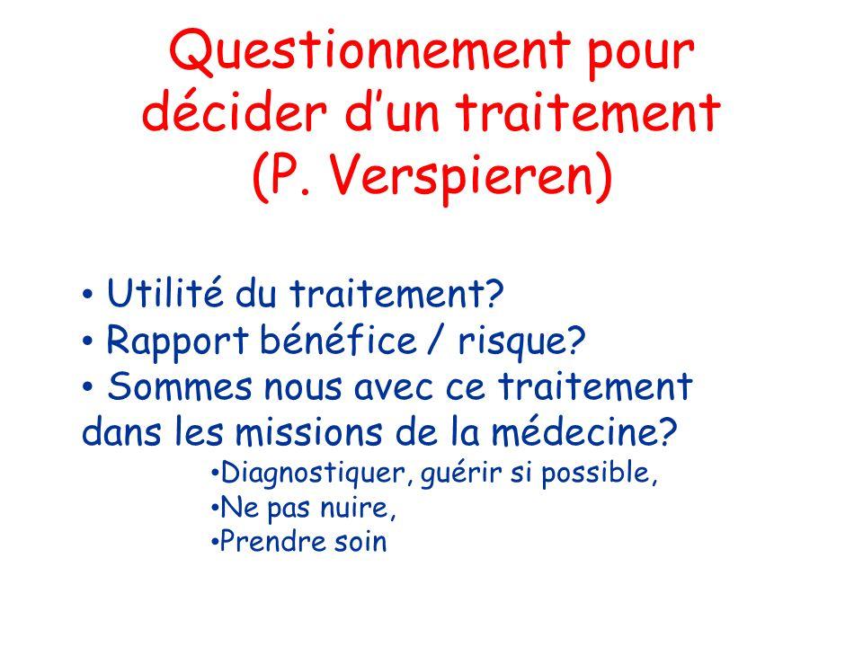 Questionnement pour décider dun traitement (P. Verspieren) Utilité du traitement? Rapport bénéfice / risque? Sommes nous avec ce traitement dans les m
