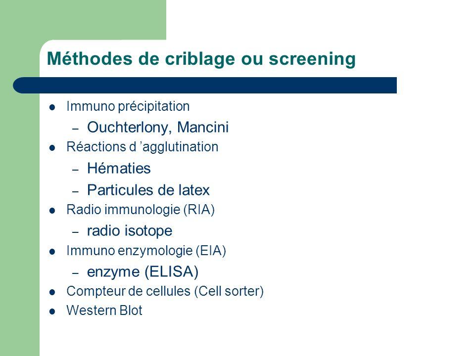 Méthodes de criblage ou screening Immuno précipitation – Ouchterlony, Mancini Réactions d agglutination – Hématies – Particules de latex Radio immunol