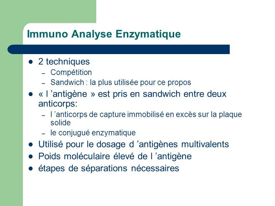 Immuno Analyse Enzymatique 2 techniques – Compétition – Sandwich : la plus utilisée pour ce propos « l antigène » est pris en sandwich entre deux anti