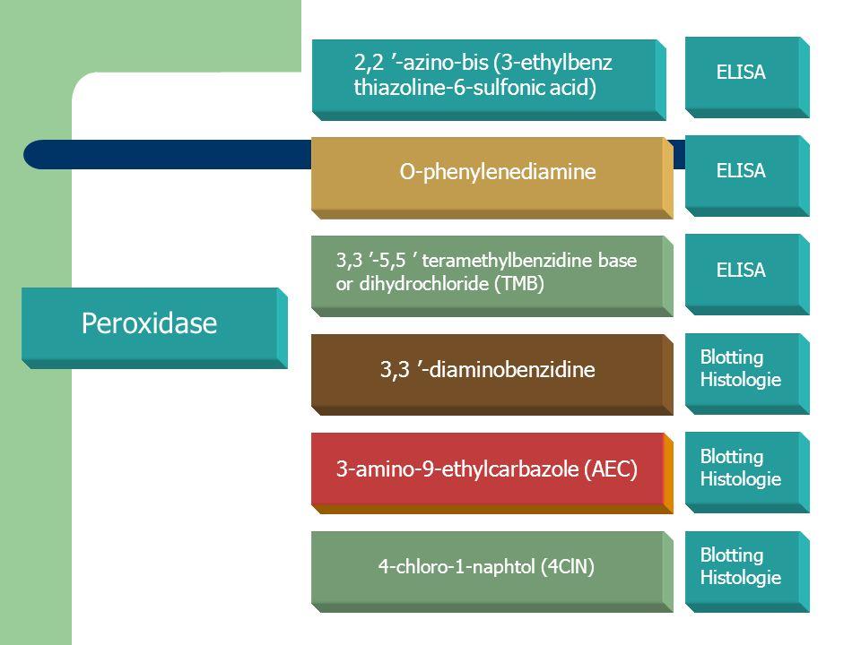Peroxidase 2,2 -azino-bis (3-ethylbenz thiazoline-6-sulfonic acid) ELISA Blotting Histologie 3,3 -5,5 teramethylbenzidine base or dihydrochloride (TMB