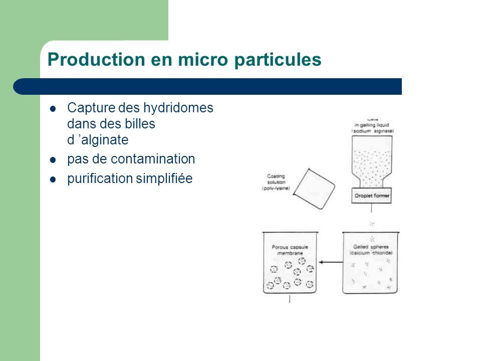 Production en micro particules Capture des hydridomes dans des billes d alginate pas de contamination purification simplifiée