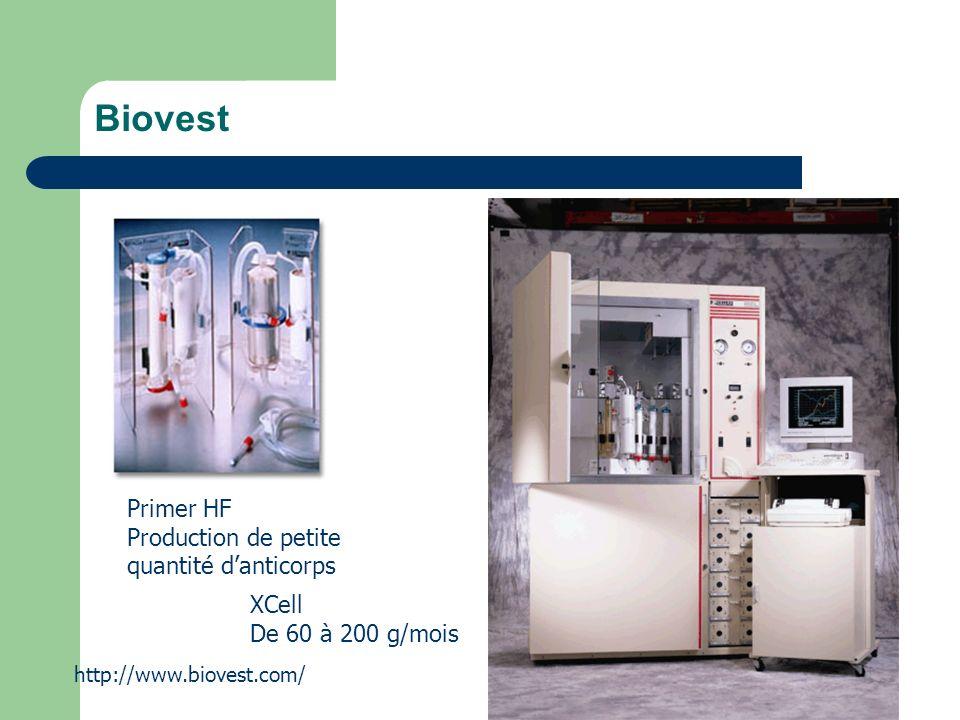 Biovest Primer HF Production de petite quantité danticorps XCell De 60 à 200 g/mois http://www.biovest.com/