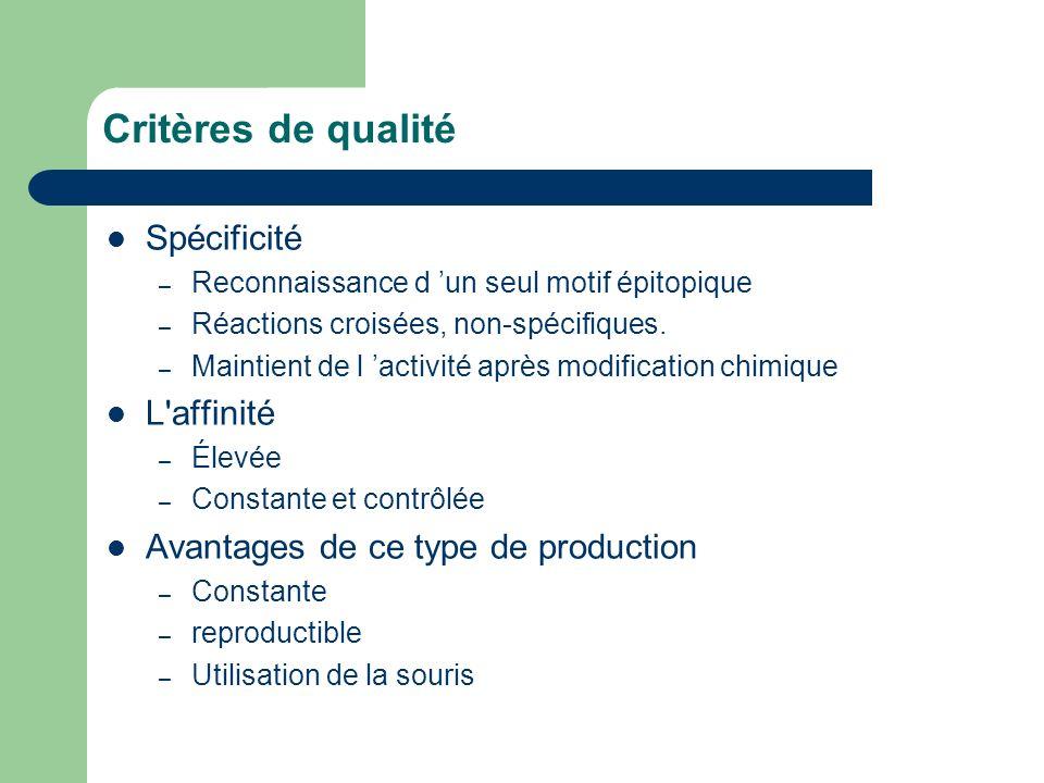 Critères de qualité Spécificité – Reconnaissance d un seul motif épitopique – Réactions croisées, non-spécifiques. – Maintient de l activité après mod