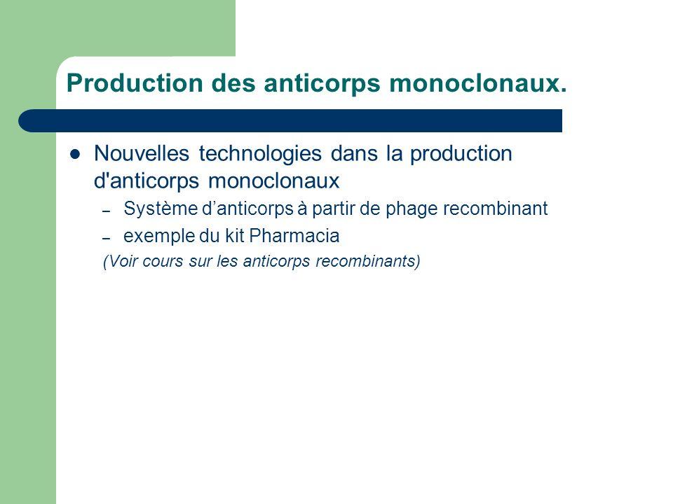 Production des anticorps monoclonaux. Nouvelles technologies dans la production d'anticorps monoclonaux – Système danticorps à partir de phage recombi