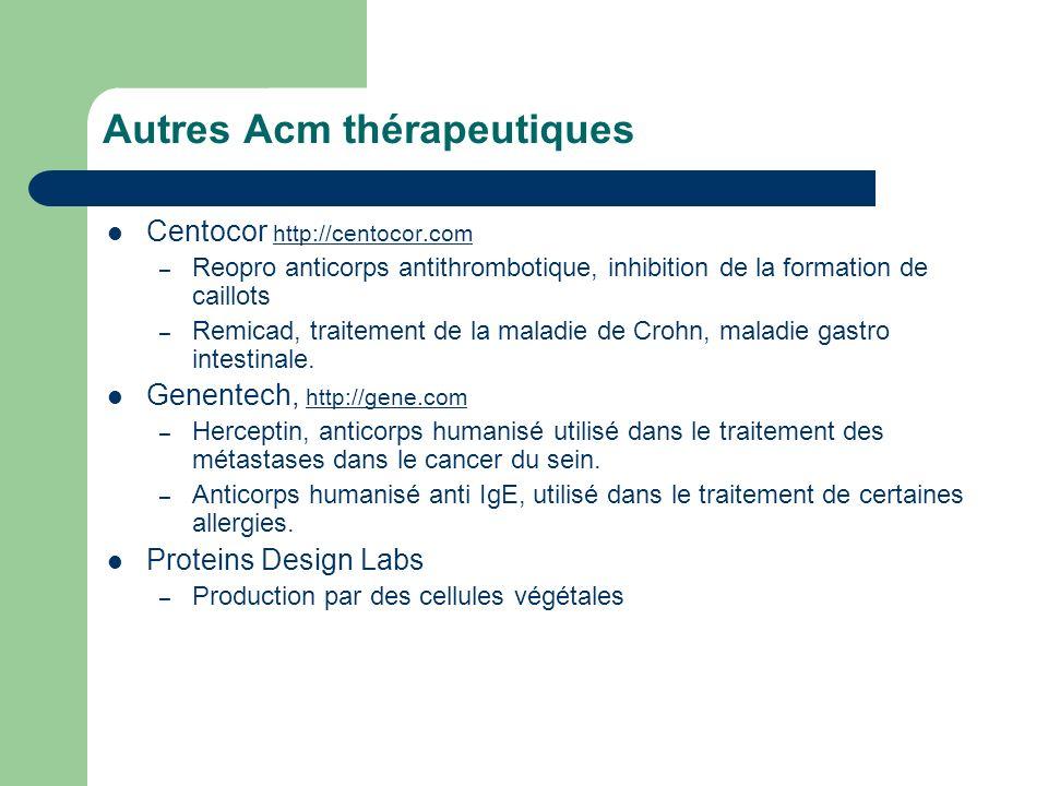 Autres Acm thérapeutiques Centocor http://centocor.com http://centocor.com – Reopro anticorps antithrombotique, inhibition de la formation de caillots