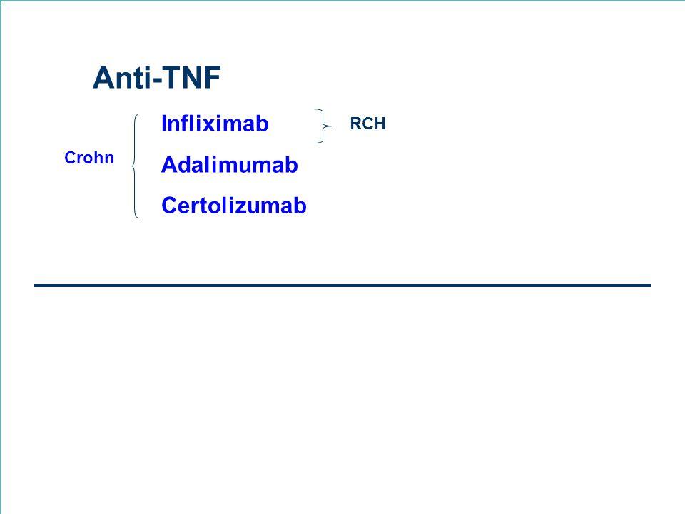 Anti-TNF Infliximab Adalimumab Certolizumab Crohn RCH