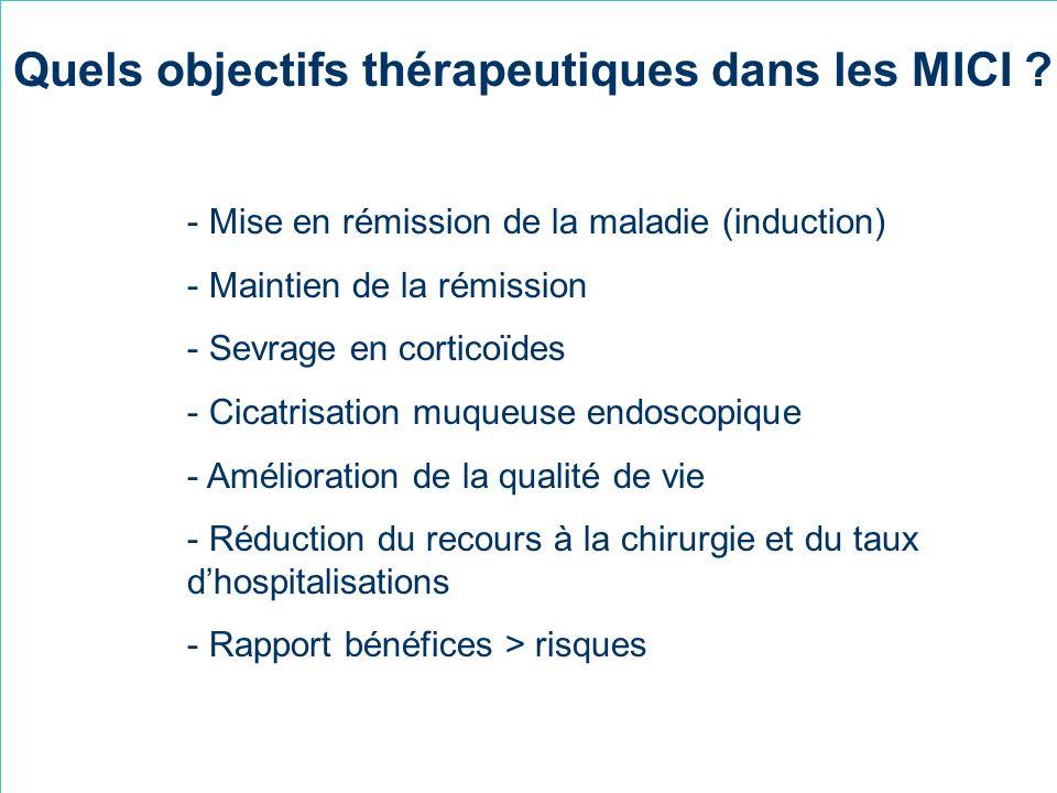 Quels objectifs thérapeutiques dans les MICI ? - Mise en rémission de la maladie (induction) - Maintien de la rémission - Sevrage en corticoïdes - Cic